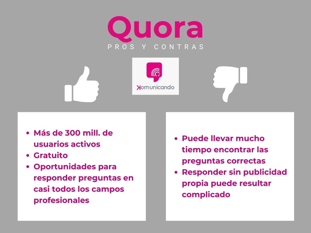 Ventajas y desventajas de Quora